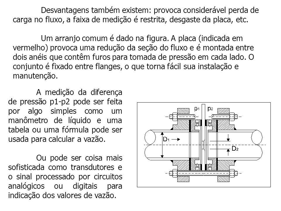 Desvantagens também existem: provoca considerável perda de carga no fluxo, a faixa de medição é restrita, desgaste da placa, etc. Um arranjo comum é d
