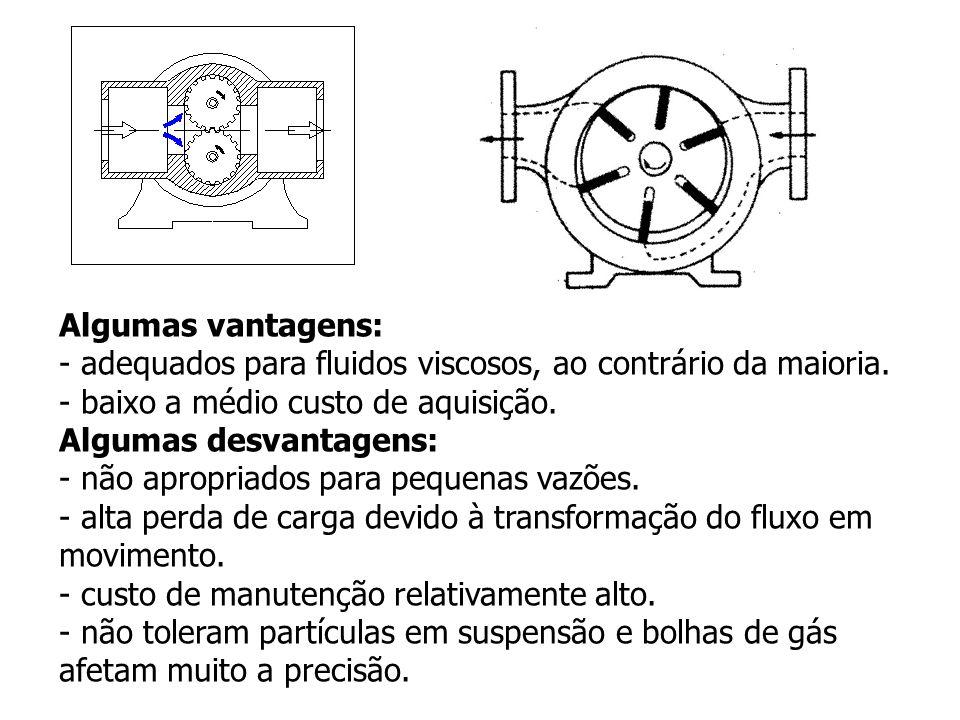Algumas vantagens: - adequados para fluidos viscosos, ao contrário da maioria. - baixo a médio custo de aquisição. Algumas desvantagens: - não apropri