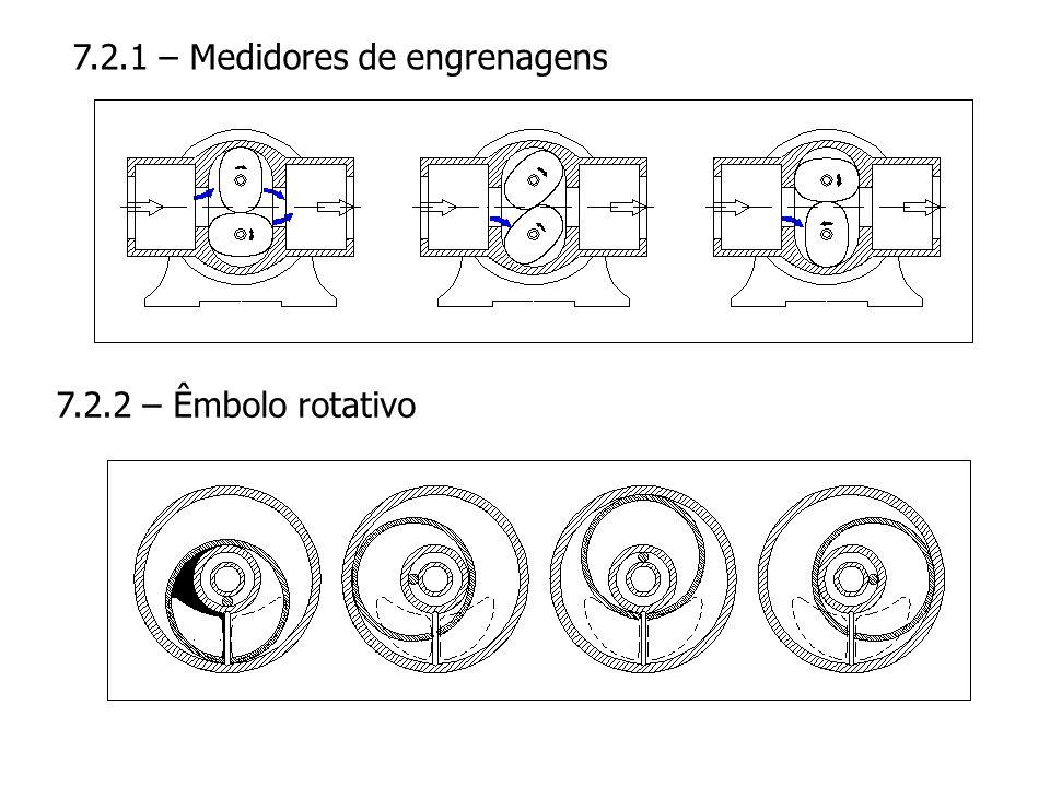 7.4 – Medidor tipo turbina O medidor de vazão tipo turbina, consiste de um corpo e um rotor, montado em seu interior, cuja velocidade angular é diretamente proporcional á velocidade do fluído em que se está executando a medição.