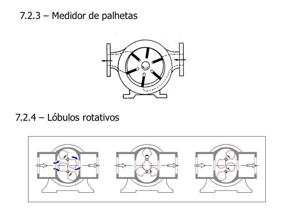 7.7 - Mássico Especificações técnicas Modelo tradicional em curva Diâmetros 1/4 a 4 Pressão máxima: 63 bar Temperatura até 200ºC Tubos em inox 316, hastelloy Medição de gases e líquidos