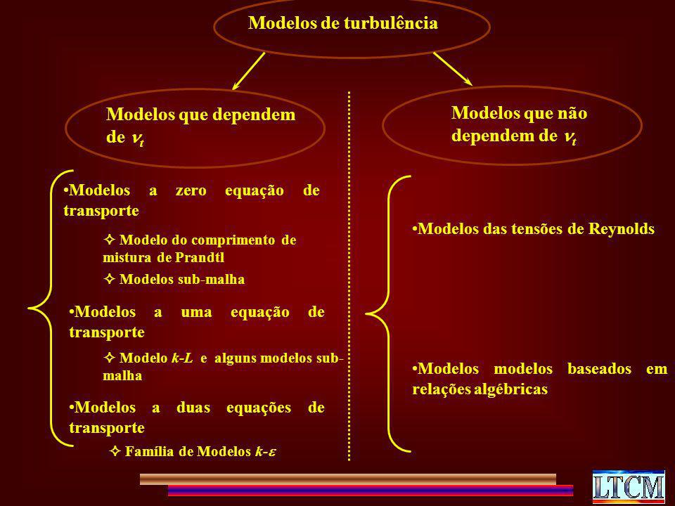 Modelos de turbulência Modelos que dependem de t Modelos que não dependem de t Modelos a zero equação de transporte Modelo do comprimento de mistura d