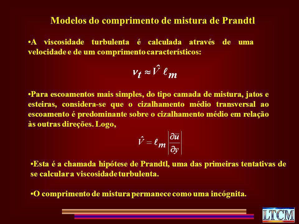 Modelos do comprimento de mistura de Prandtl A viscosidade turbulenta é calculada através de uma velocidade e de um comprimento característicos: Para