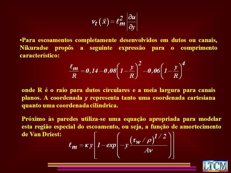 Para escoamentos completamente desenvolvidos em dutos ou canais, Nikuradse propôs a seguinte expressão para o comprimento característico: onde R é o r