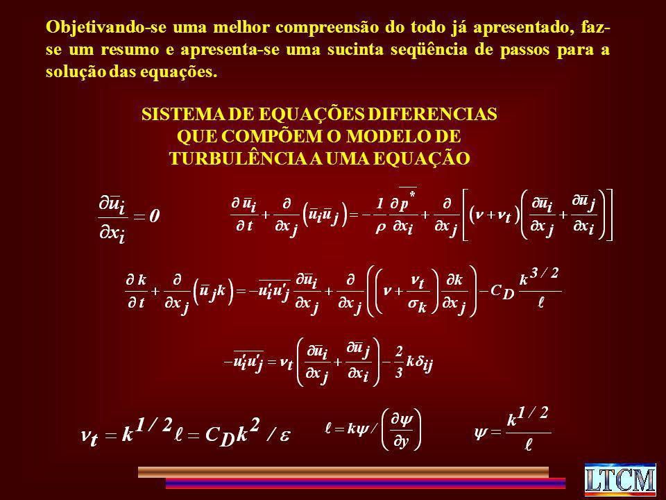 Objetivando-se uma melhor compreensão do todo já apresentado, faz- se um resumo e apresenta-se uma sucinta seqüência de passos para a solução das equa