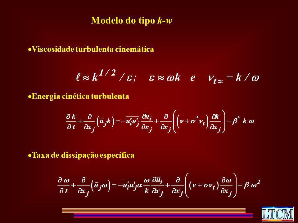 Modelo do tipo k-w Viscosidade turbulenta cinemática Energia cinética turbulenta Taxa de dissipação específica