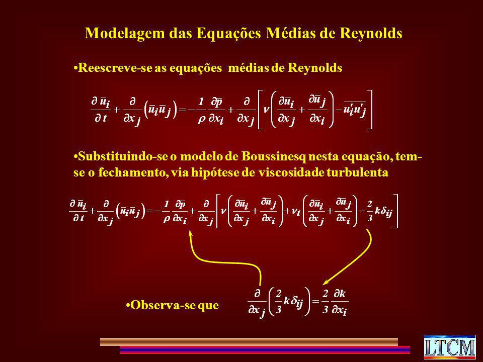 Modelagem das Equações Médias de Reynolds Reescreve-se as equações médias de Reynolds Substituindo-se o modelo de Boussinesq nesta equação, tem- se o