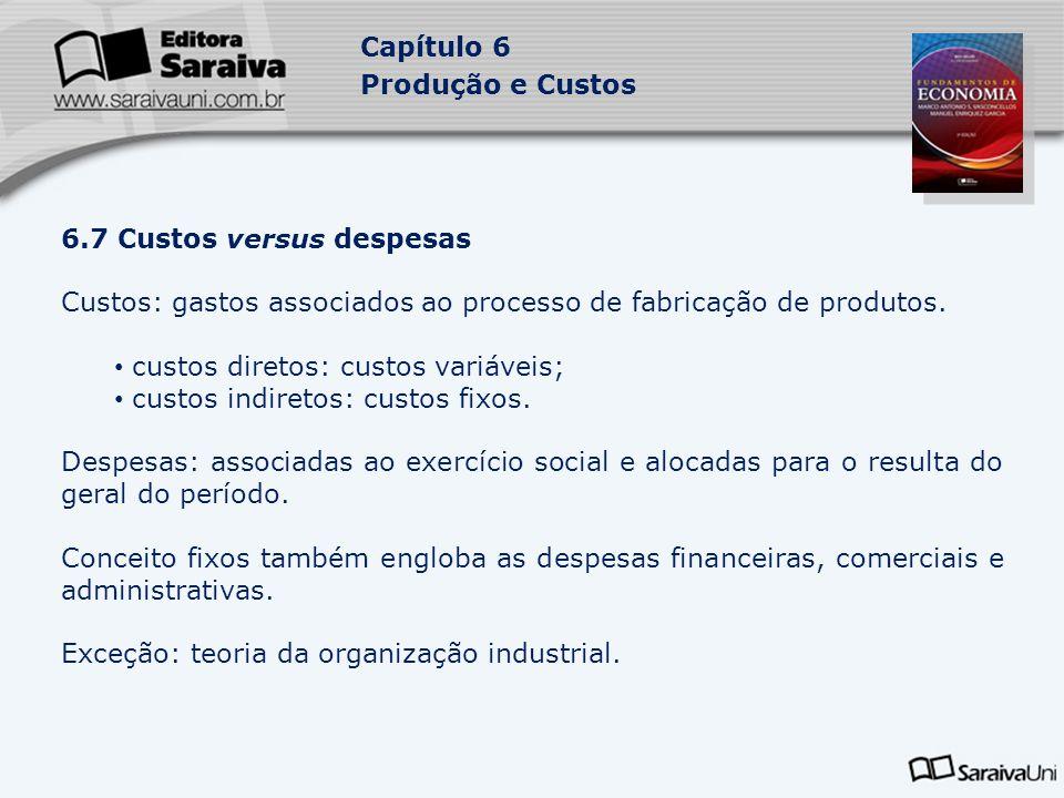 Capítulo 6 Produção e Custos 6.7 Custos versus despesas Custos: gastos associados ao processo de fabricação de produtos. custos diretos: custos variáv