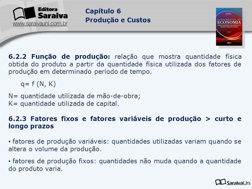 Capítulo 6 Produção e Custos 6.7 Custos versus despesas Custos: gastos associados ao processo de fabricação de produtos.
