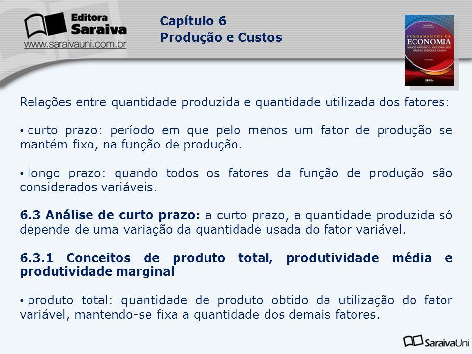 Capítulo 6 Produção e Custos produtividade média do fator: resultado do quociente da quantidade total produzida pela quantidade utilizada desse fator.