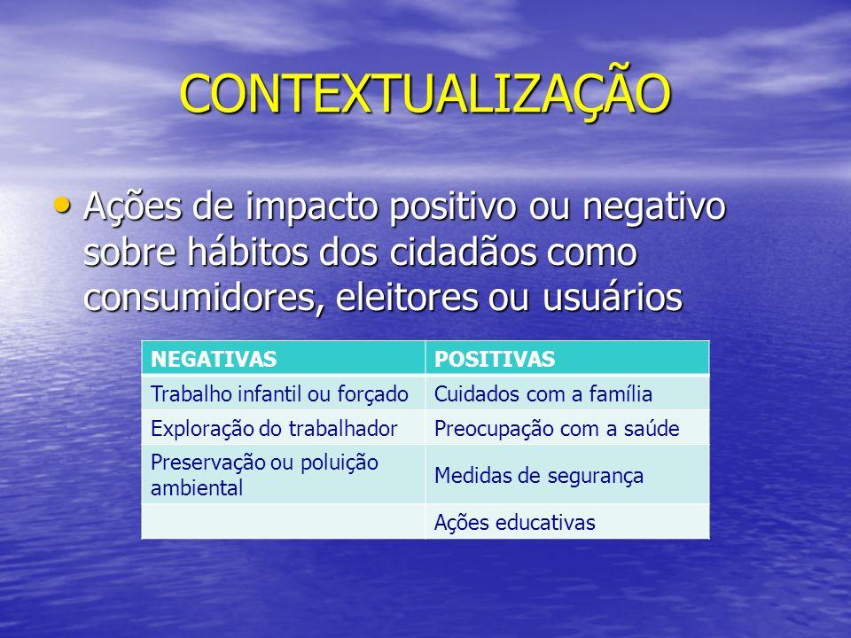 CONTEXTUALIZAÇÃO Ações de impacto positivo ou negativo sobre hábitos dos cidadãos como consumidores, eleitores ou usuários Ações de impacto positivo o