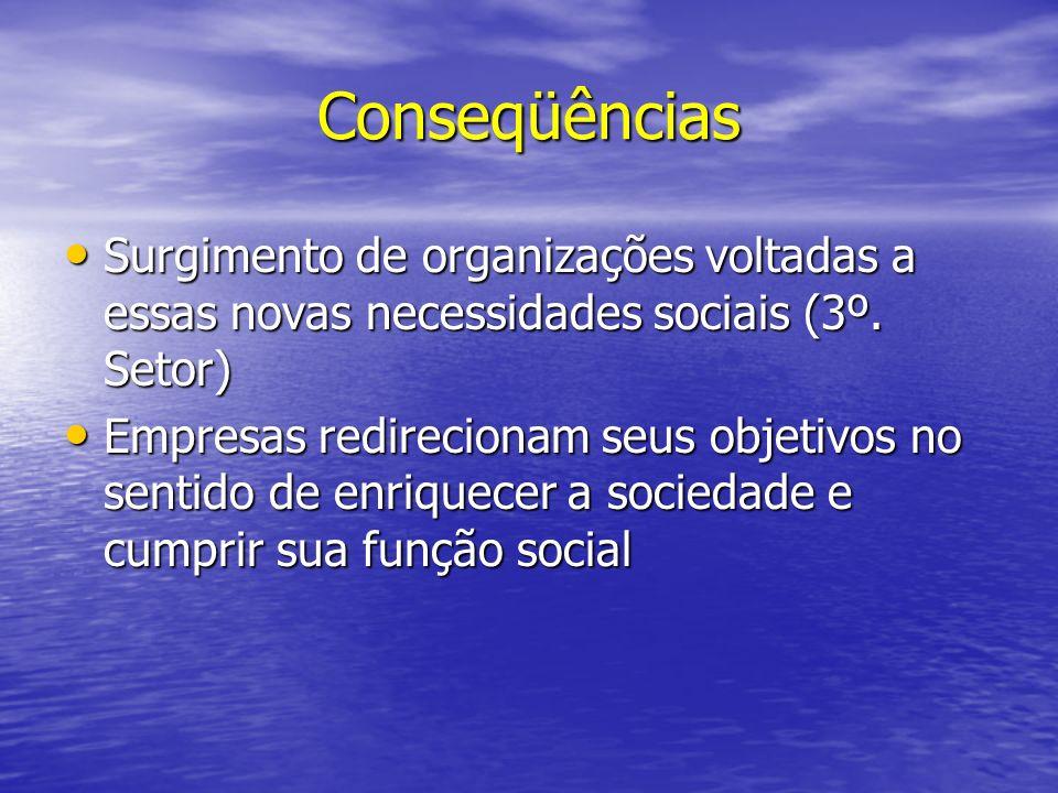 Conseqüências Surgimento de organizações voltadas a essas novas necessidades sociais (3º. Setor) Surgimento de organizações voltadas a essas novas nec