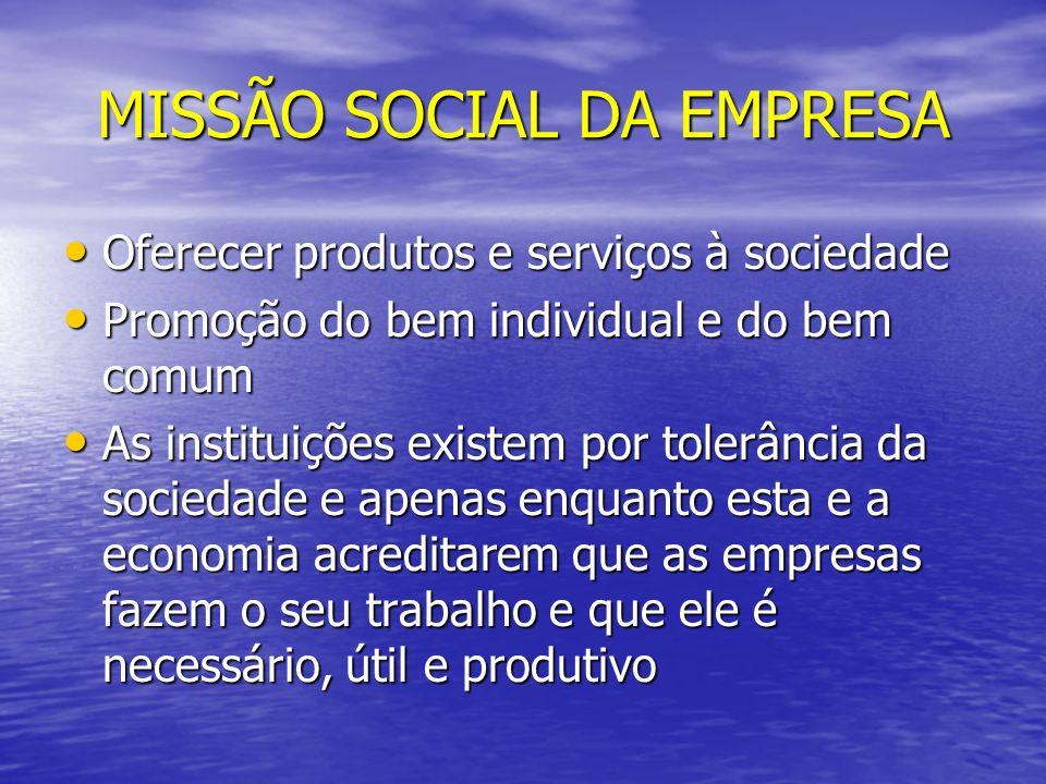 MISSÃO SOCIAL DA EMPRESA Oferecer produtos e serviços à sociedade Oferecer produtos e serviços à sociedade Promoção do bem individual e do bem comum P