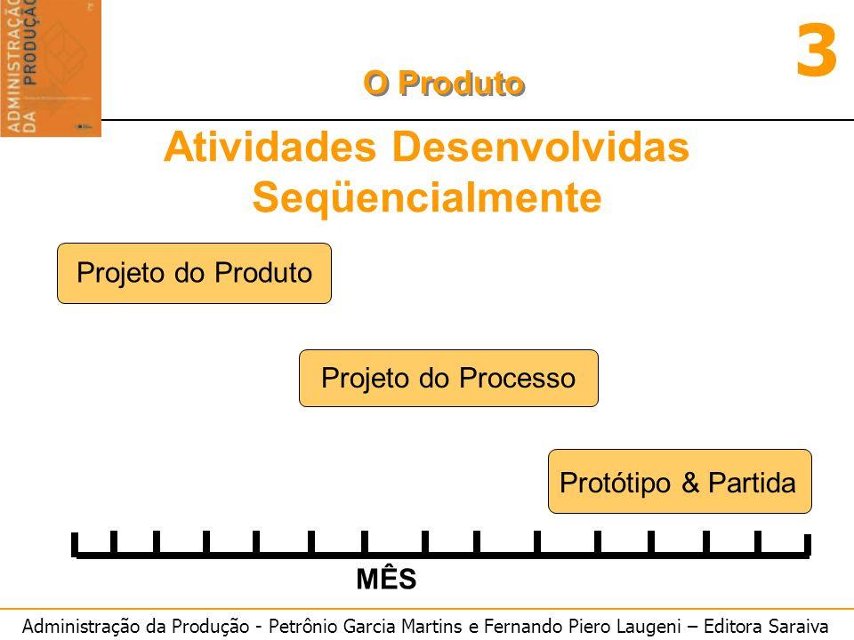 Administração da Produção - Petrônio Garcia Martins e Fernando Piero Laugeni – Editora Saraiva 3 O Produto Atividades Desenvolvidas Seqüencialmente Pr