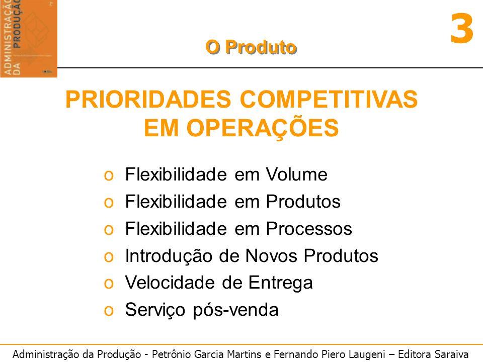 Administração da Produção - Petrônio Garcia Martins e Fernando Piero Laugeni – Editora Saraiva 3 O Produto o Flexibilidade em Volume o Flexibilidade e