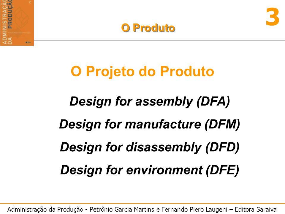 Administração da Produção - Petrônio Garcia Martins e Fernando Piero Laugeni – Editora Saraiva 3 O Produto O Projeto do Produto Design for assembly (D