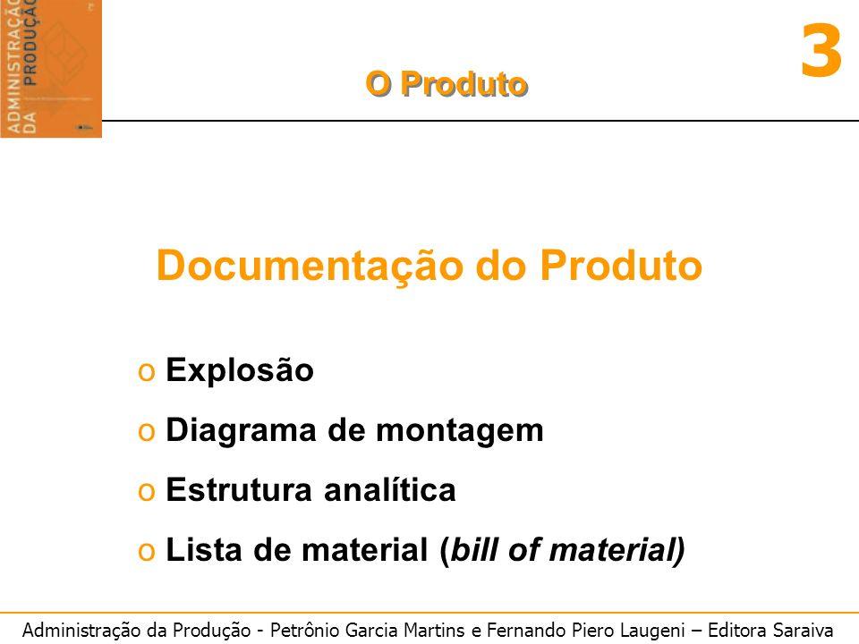 Administração da Produção - Petrônio Garcia Martins e Fernando Piero Laugeni – Editora Saraiva 3 O Produto Documentação do Produto o Explosão o Diagra