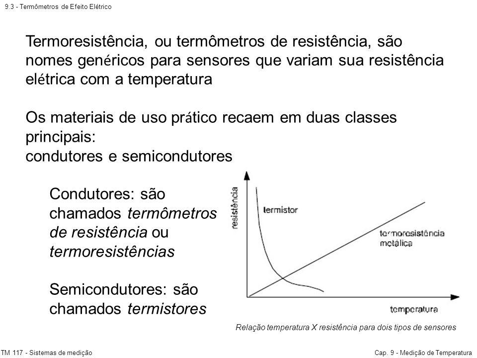 9.3 - Termômetros de Efeito Elétrico TM 117 - Sistemas de mediçãoCap. 9 - Medição de Temperatura Relação temperatura X resistência para dois tipos de