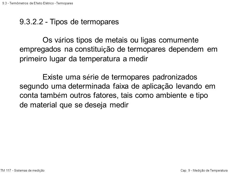 9.3 - Termômetros de Efeito Elétrico - Termopares TM 117 - Sistemas de mediçãoCap. 9 - Medição de Temperatura 9.3.2.2 - Tipos de termopares Os v á rio
