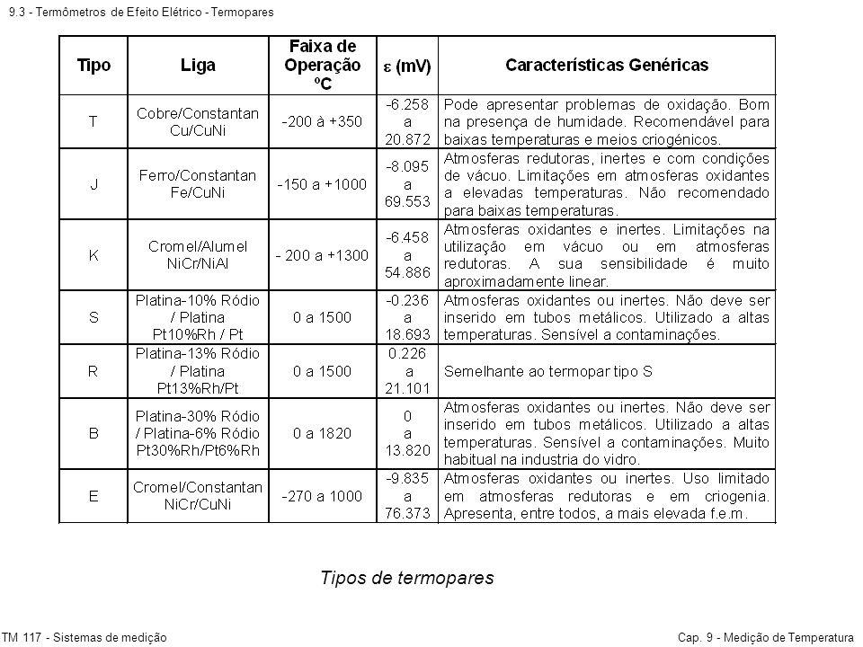 9.3 - Termômetros de Efeito Elétrico - Termopares TM 117 - Sistemas de mediçãoCap. 9 - Medição de Temperatura Tipos de termopares