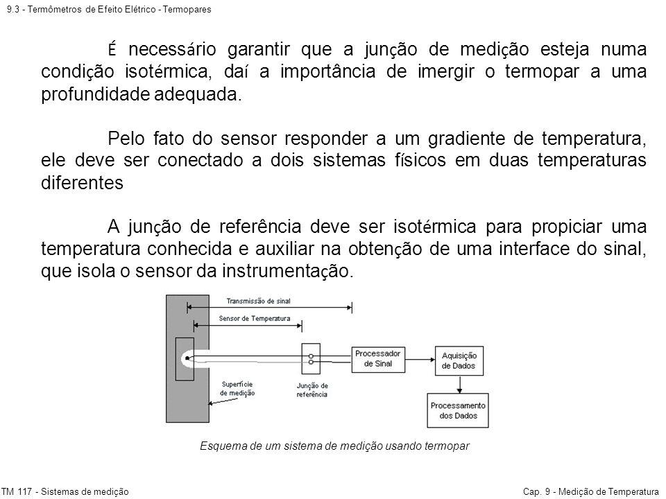 9.3 - Termômetros de Efeito Elétrico - Termopares TM 117 - Sistemas de mediçãoCap. 9 - Medição de Temperatura Esquema de um sistema de medição usando