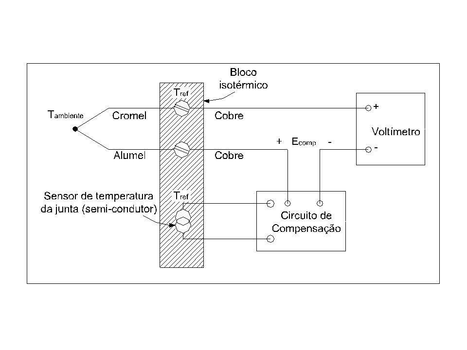 9.3 - Termômetros de Efeito Elétrico - Termopares TM 117 - Sistemas de mediçãoCap. 9 - Medição de Temperatura Circuitos de medição com termopares