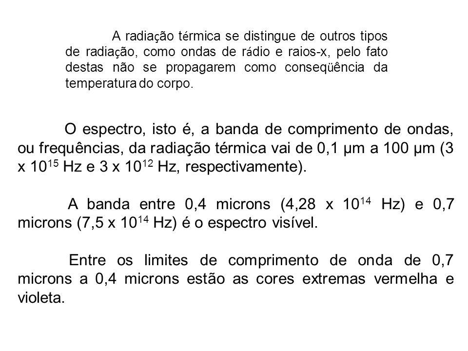 O espectro, isto é, a banda de comprimento de ondas, ou frequências, da radiação térmica vai de 0,1 μm a 100 μm (3 x 10 15 Hz e 3 x 10 12 Hz, respecti