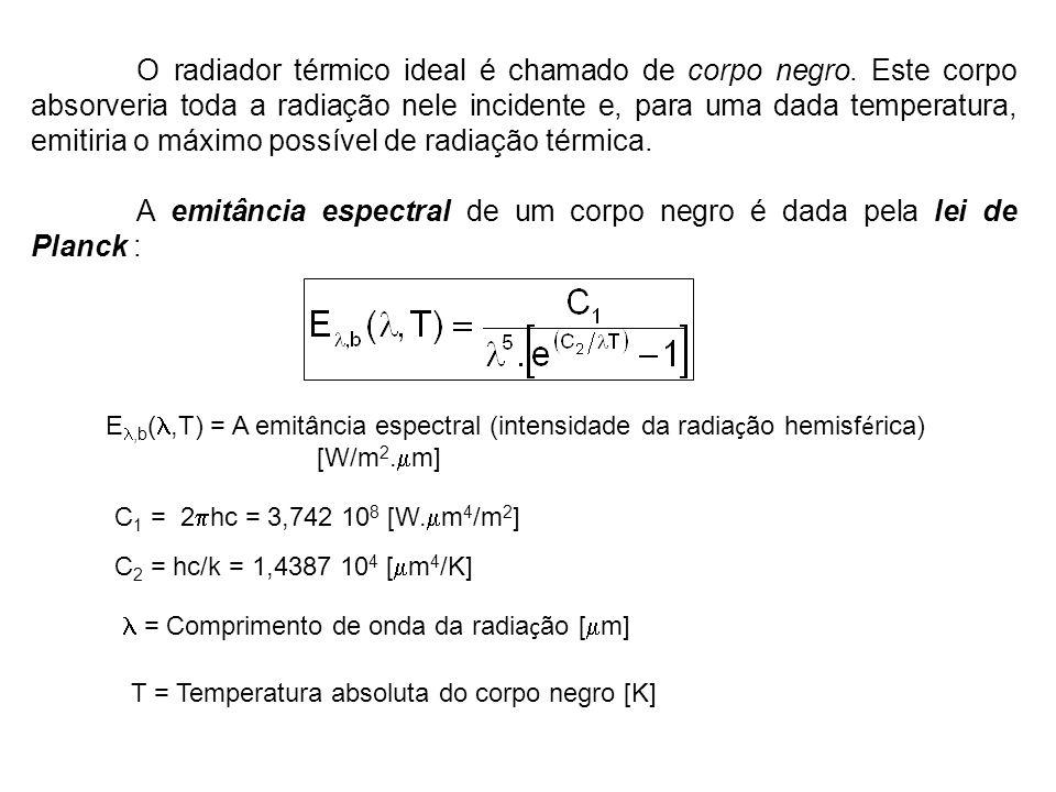 O radiador térmico ideal é chamado de corpo negro. Este corpo absorveria toda a radiação nele incidente e, para uma dada temperatura, emitiria o máxim