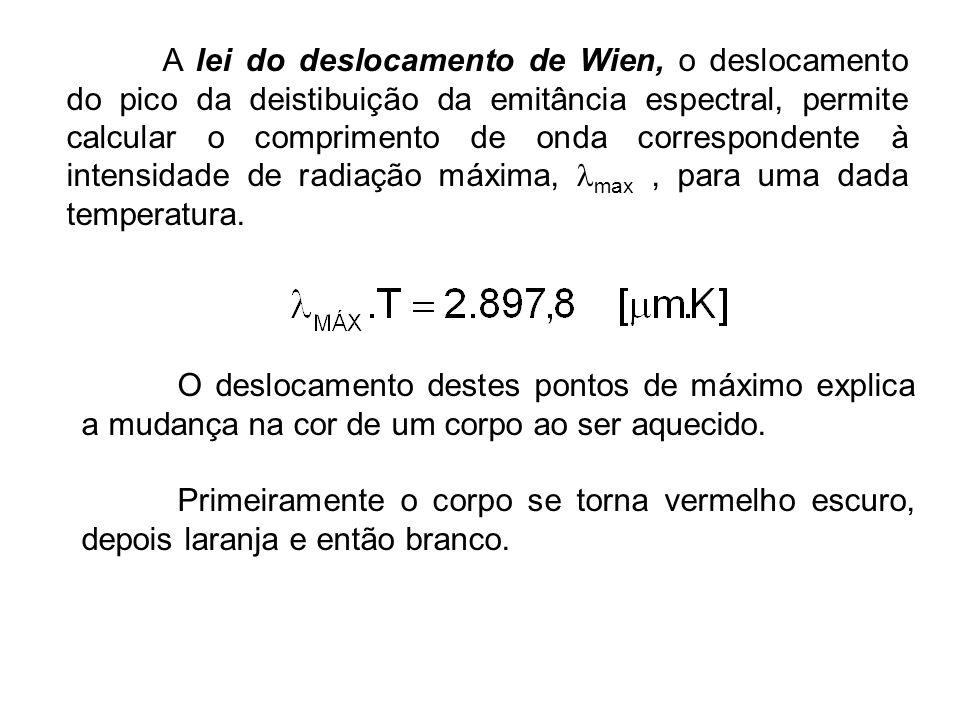 A lei do deslocamento de Wien, o deslocamento do pico da deistibuição da emitância espectral, permite calcular o comprimento de onda correspondente à