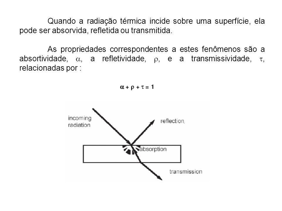 Quando a radiação térmica incide sobre uma superfície, ela pode ser absorvida, refletida ou transmitida. As propriedades correspondentes a estes fenôm