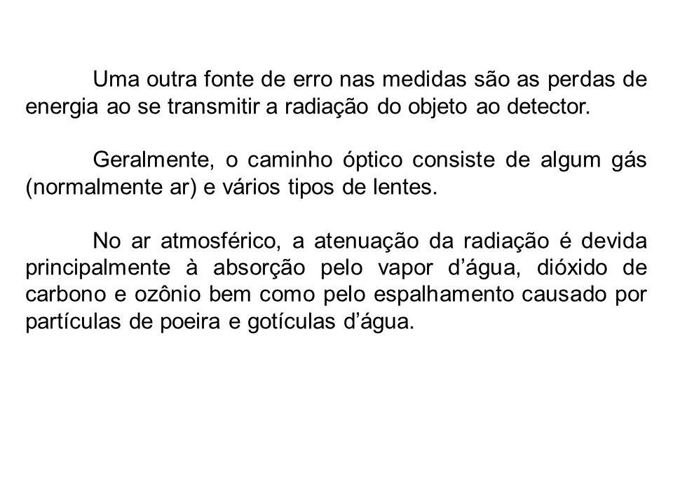 Uma outra fonte de erro nas medidas são as perdas de energia ao se transmitir a radiação do objeto ao detector. Geralmente, o caminho óptico consiste
