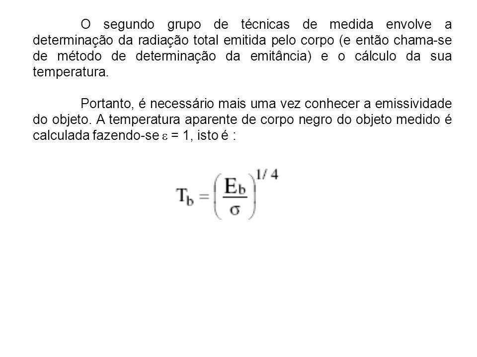 O segundo grupo de técnicas de medida envolve a determinação da radiação total emitida pelo corpo (e então chama-se de método de determinação da emitâ