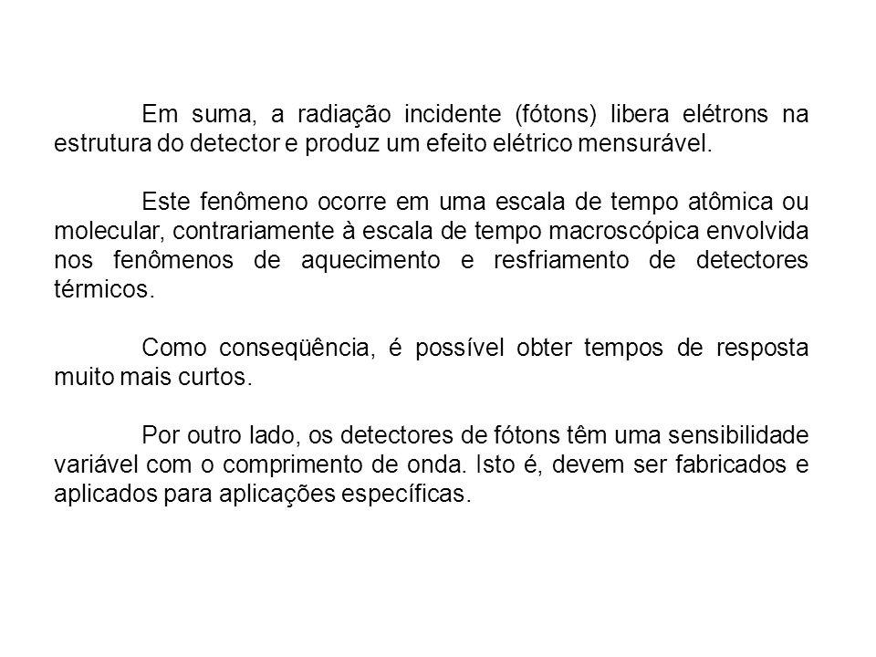 Em suma, a radiação incidente (fótons) libera elétrons na estrutura do detector e produz um efeito elétrico mensurável. Este fenômeno ocorre em uma es