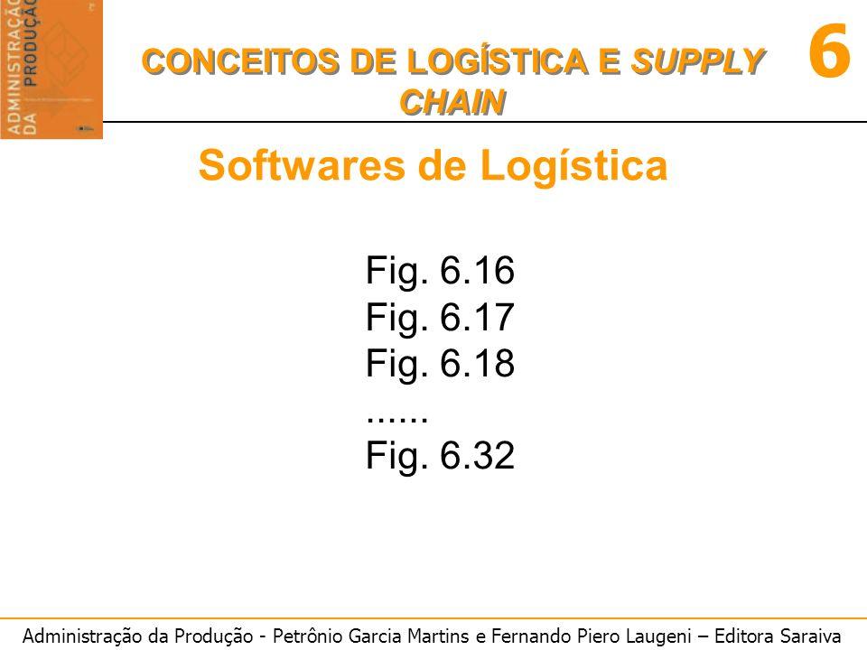 Administração da Produção - Petrônio Garcia Martins e Fernando Piero Laugeni – Editora Saraiva 6 CONCEITOS DE LOGÍSTICA E SUPPLY CHAIN Softwares de Logística Fig.