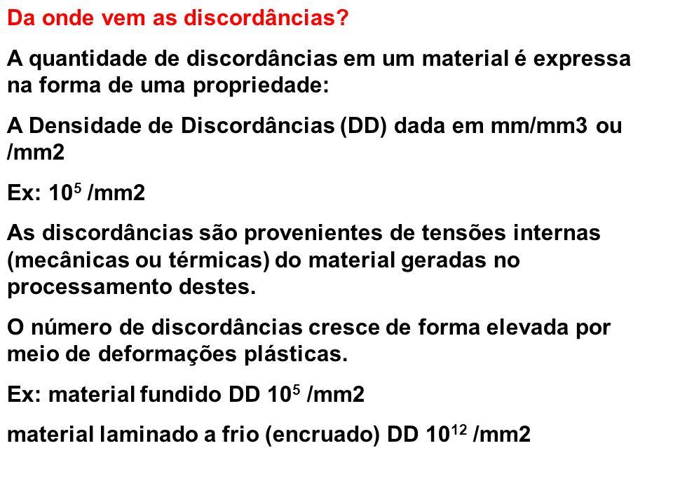 Da onde vem as discordâncias? A quantidade de discordâncias em um material é expressa na forma de uma propriedade: A Densidade de Discordâncias (DD) d