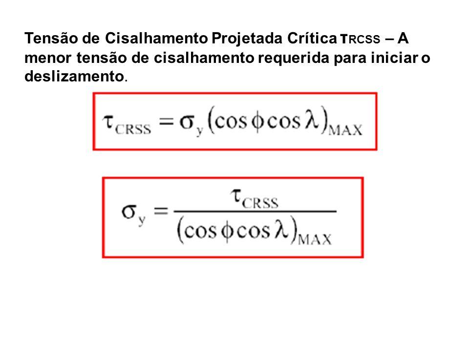 Tensão de Cisalhamento Projetada Crítica τ RCSS – A menor tensão de cisalhamento requerida para iniciar o deslizamento.
