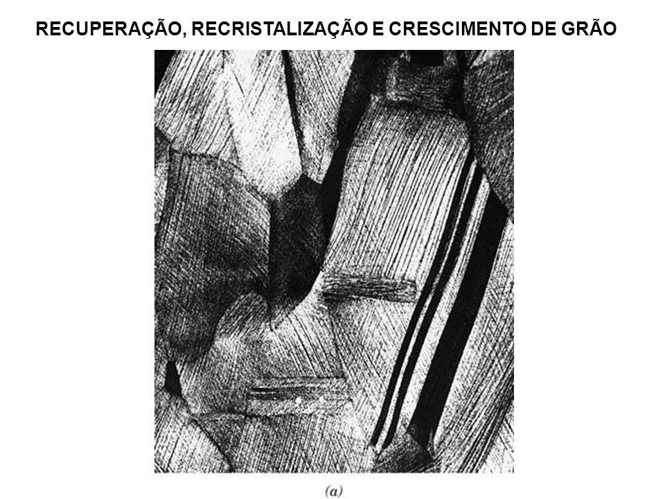 RECUPERAÇÃO, RECRISTALIZAÇÃO E CRESCIMENTO DE GRÃO