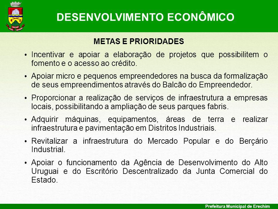 Prefeitura Municipal de Erechim METAS E PRIORIDADES Incentivar e apoiar a elaboração de projetos que possibilitem o fomento e o acesso ao crédito. Apo