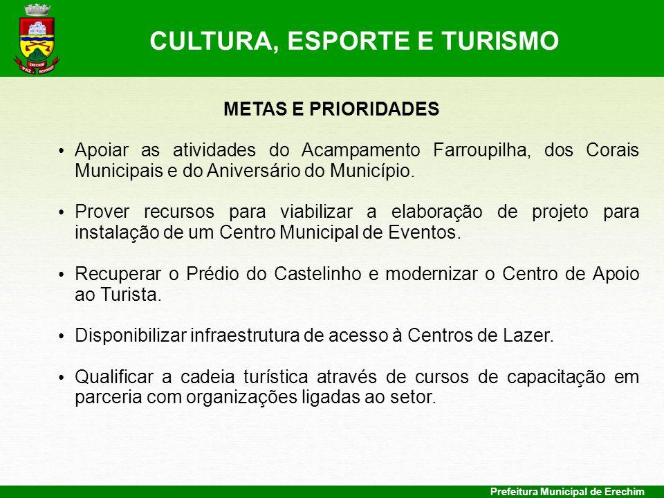 Prefeitura Municipal de Erechim METAS E PRIORIDADES Apoiar as atividades do Acampamento Farroupilha, dos Corais Municipais e do Aniversário do Municíp