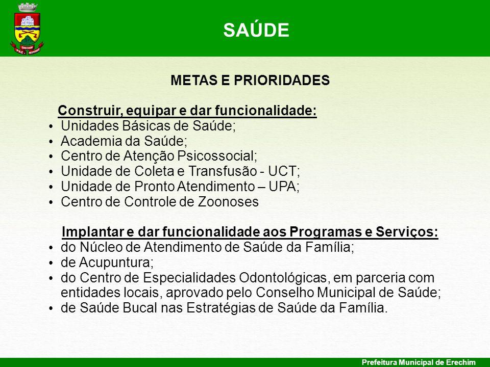Prefeitura Municipal de Erechim METAS E PRIORIDADES Construir, equipar e dar funcionalidade: Unidades Básicas de Saúde; Academia da Saúde; Centro de A