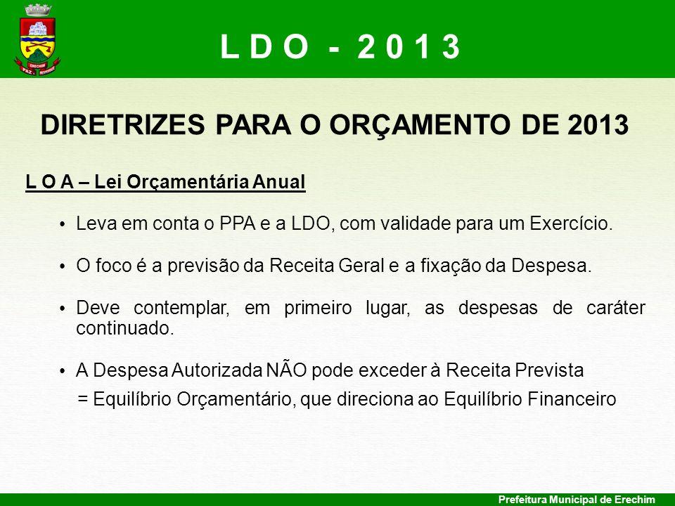 Prefeitura Municipal de Erechim DIRETRIZES PARA O ORÇAMENTO DE 2013 L O A – Lei Orçamentária Anual Leva em conta o PPA e a LDO, com validade para um E