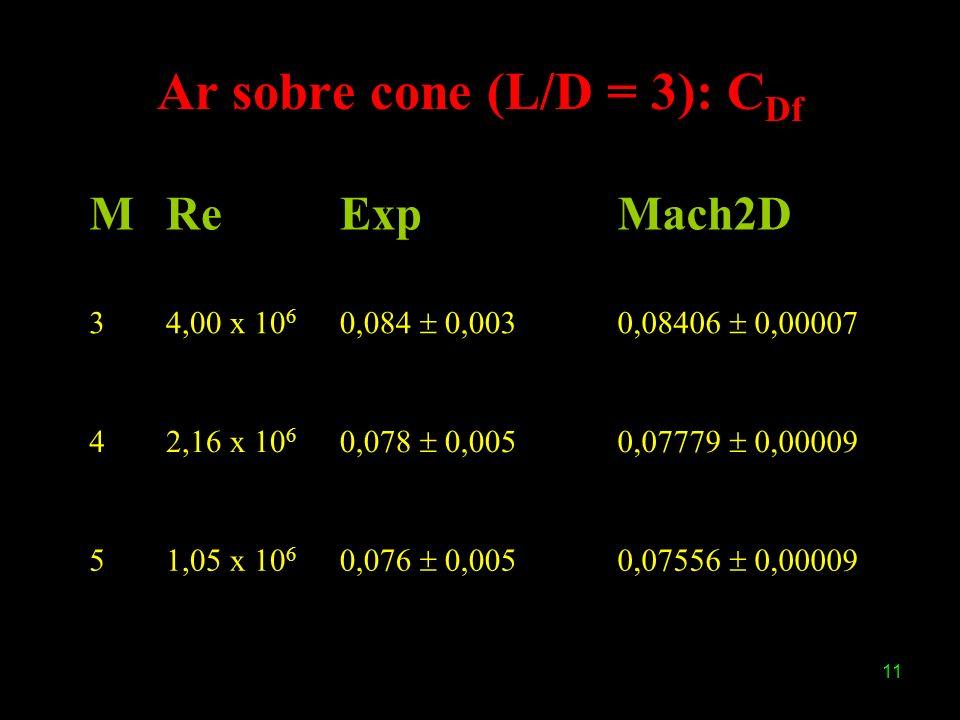 11 Ar sobre cone (L/D = 3): C Df MReExpMach2D 34,00 x 10 6 0,084 0,0030,08406 0,00007 42,16 x 10 6 0,078 0,0050,07779 0,00009 51,05 x 10 6 0,076 0,005