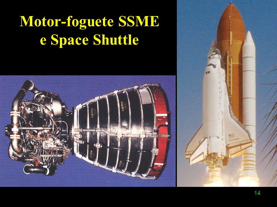 14 Motor-foguete SSME e Space Shuttle