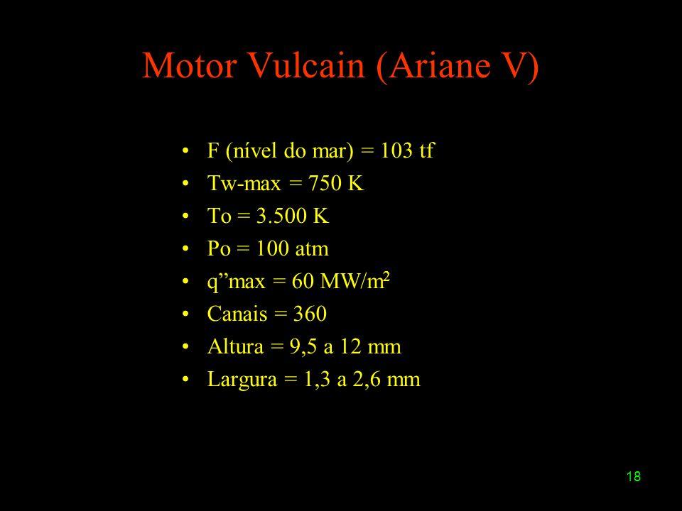 18 Motor Vulcain (Ariane V) F (nível do mar) = 103 tf Tw-max = 750 K To = 3.500 K Po = 100 atm qmax = 60 MW/m 2 Canais = 360 Altura = 9,5 a 12 mm Larg