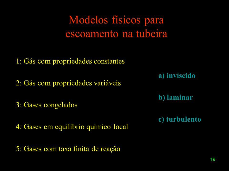 19 Modelos físicos para escoamento na tubeira 1: Gás com propriedades constantes 2: Gás com propriedades variáveis 3: Gases congelados 4: Gases em equ