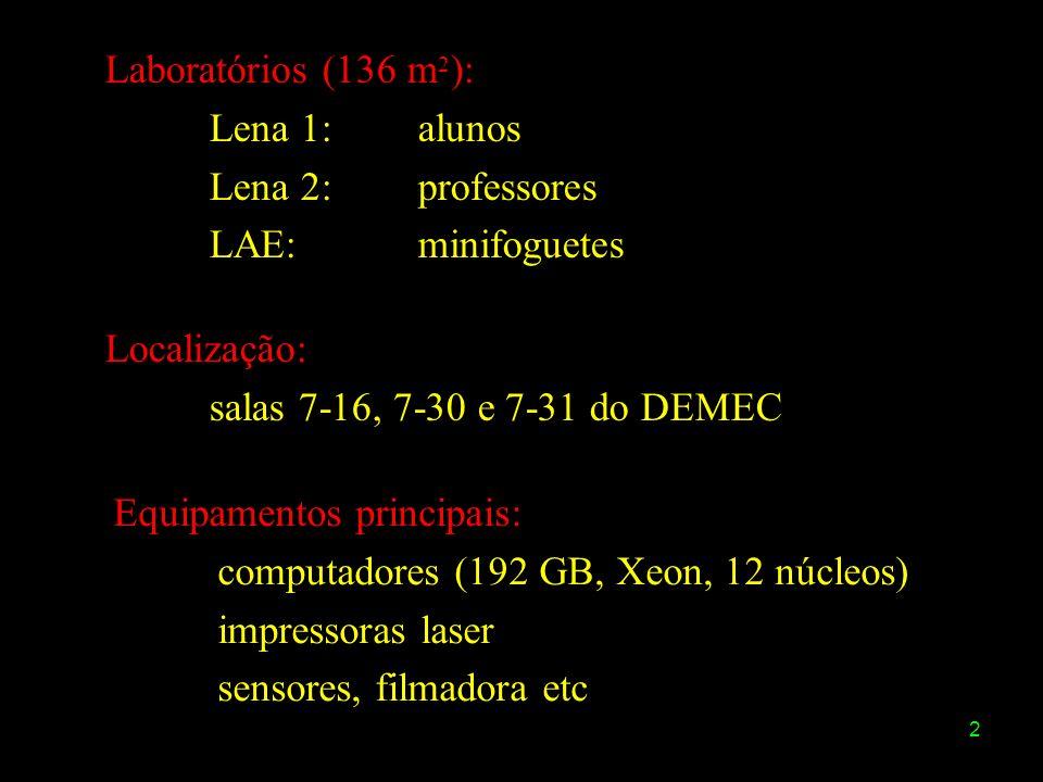 2 Laboratórios (136 m 2 ): Lena 1:alunos Lena 2:professores LAE:minifoguetes Localização: salas 7-16, 7-30 e 7-31 do DEMEC Equipamentos principais: co
