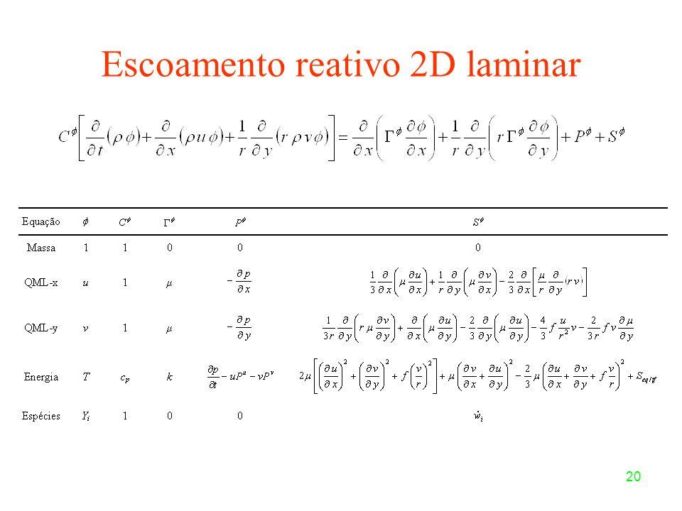 20 Escoamento reativo 2D laminar