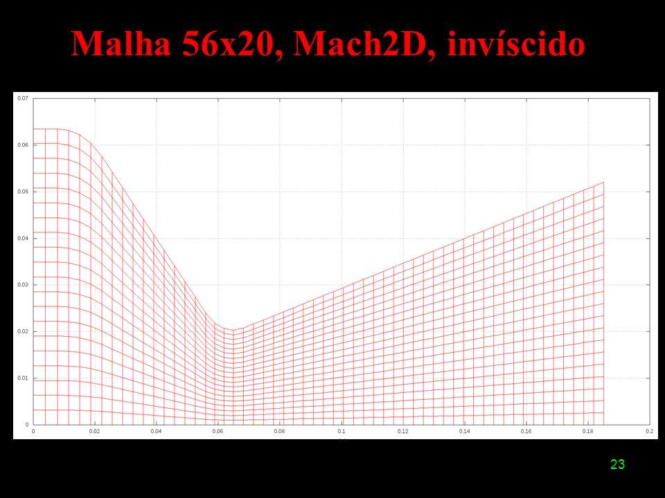 23 Malha 56x20, Mach2D, invíscido