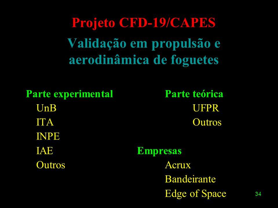 34 Projeto CFD-19/CAPES Validação em propulsão e aerodinâmica de foguetes Parte experimentalParte teórica UnBUFPR ITAOutros INPE IAEEmpresas OutrosAcr