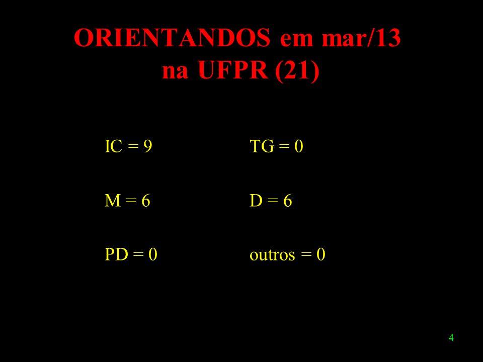 4 ORIENTANDOS em mar/13 na UFPR (21) IC = 9TG = 0 M = 6D = 6 PD = 0outros = 0