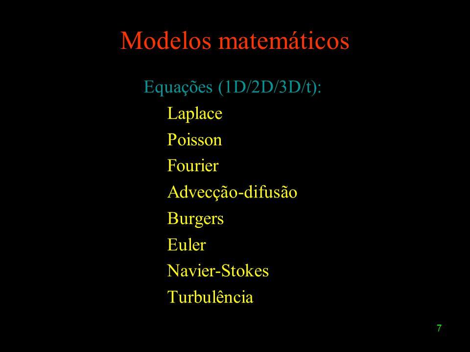 7 Modelos matemáticos Equações (1D/2D/3D/t): Laplace Poisson Fourier Advecção-difusão Burgers Euler Navier-Stokes Turbulência